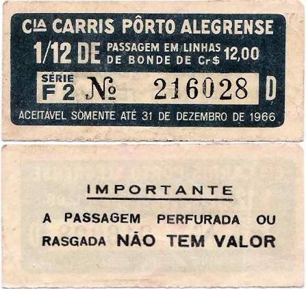 Porto Alegre - Passagem de Bonde de 1966.