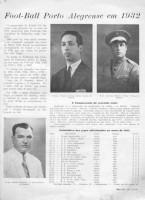 Revista do Globo Grêmio Tri Campeão da Cidade 1932 4