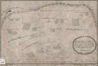 Disposição da forças imperial e rebelde Ponche Verde Província do Rio Grande do Sul 26-05-1843